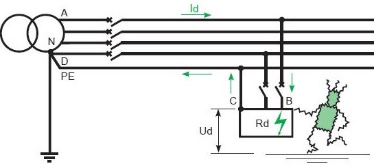 electrical standards unique spark
